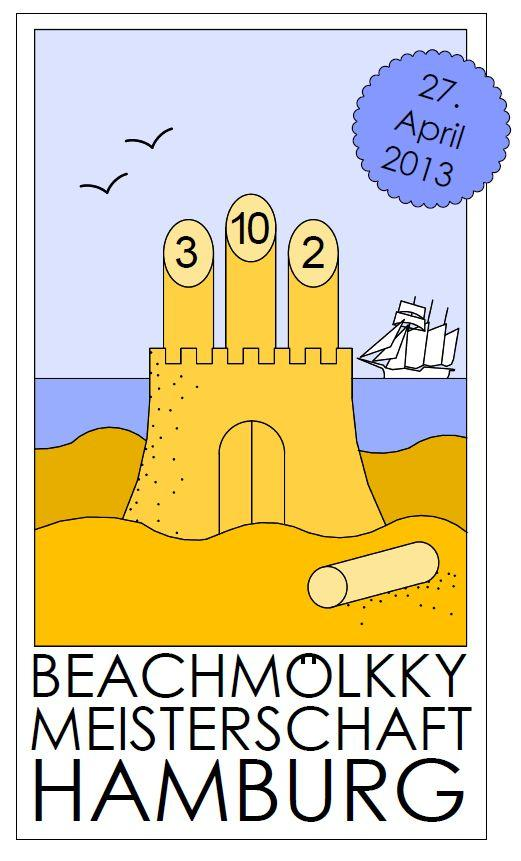 beachmoelkky